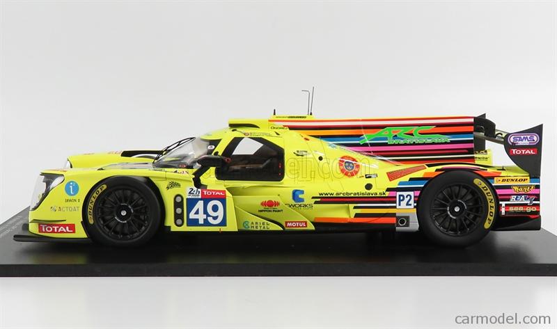 Model Ligier tímu ARC Bratislava